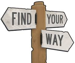 Wooden post with arrow signs pointing different directions with text Find Your Way