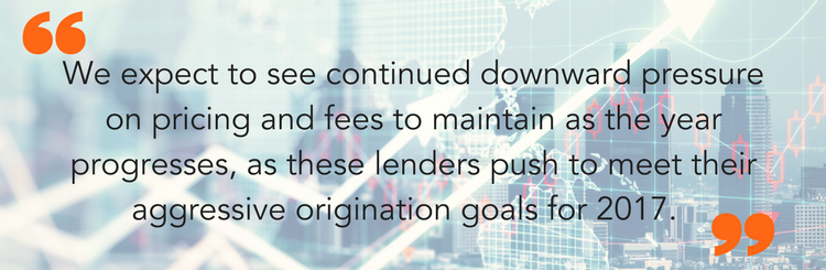 we expect to see continued downward pressure on pricing and fees to maintain as the year progresses, as these lenders push to meet their aggressive origination goals for 2017