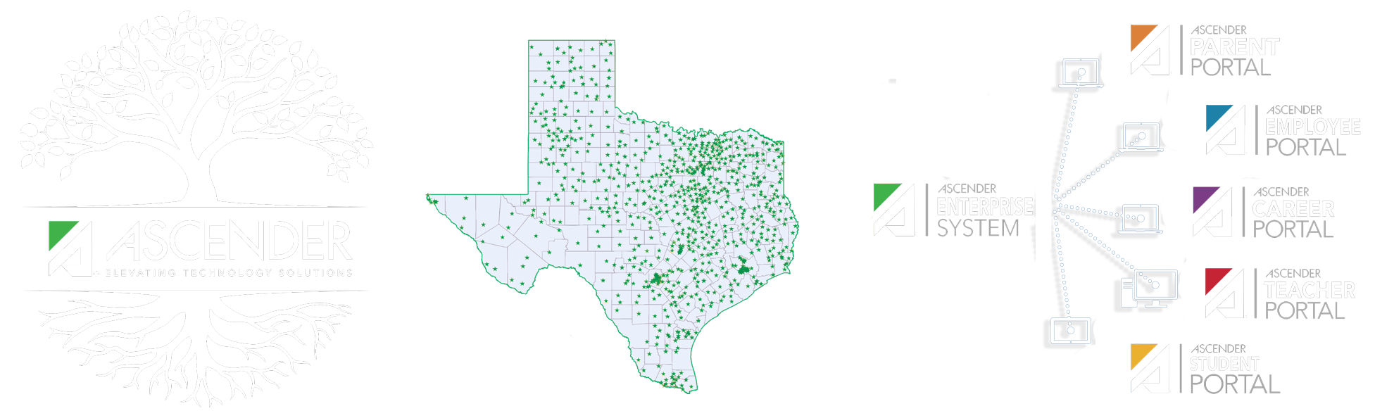 Ascender Texas Map