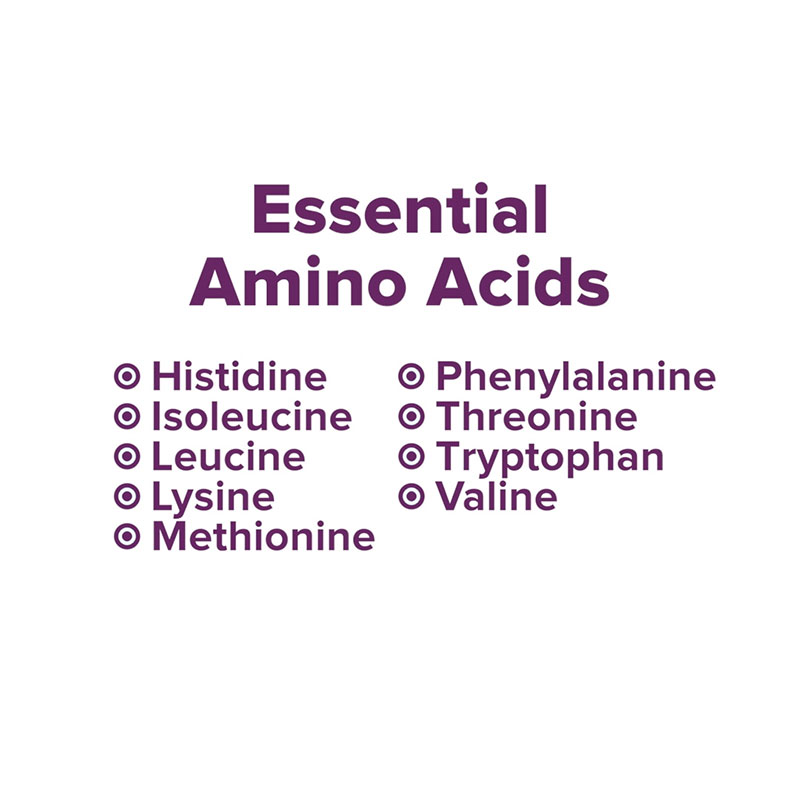 Proteins, Shop With The Doc, photo explaining amino acids
