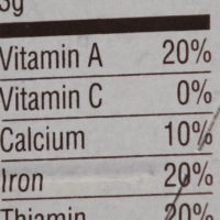 Vitamins, Shop With The Doc, nutrition label showing vitamins