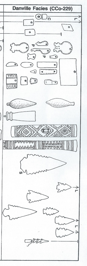 Items from CCo-229, p. 44, Handbook of North American Indians