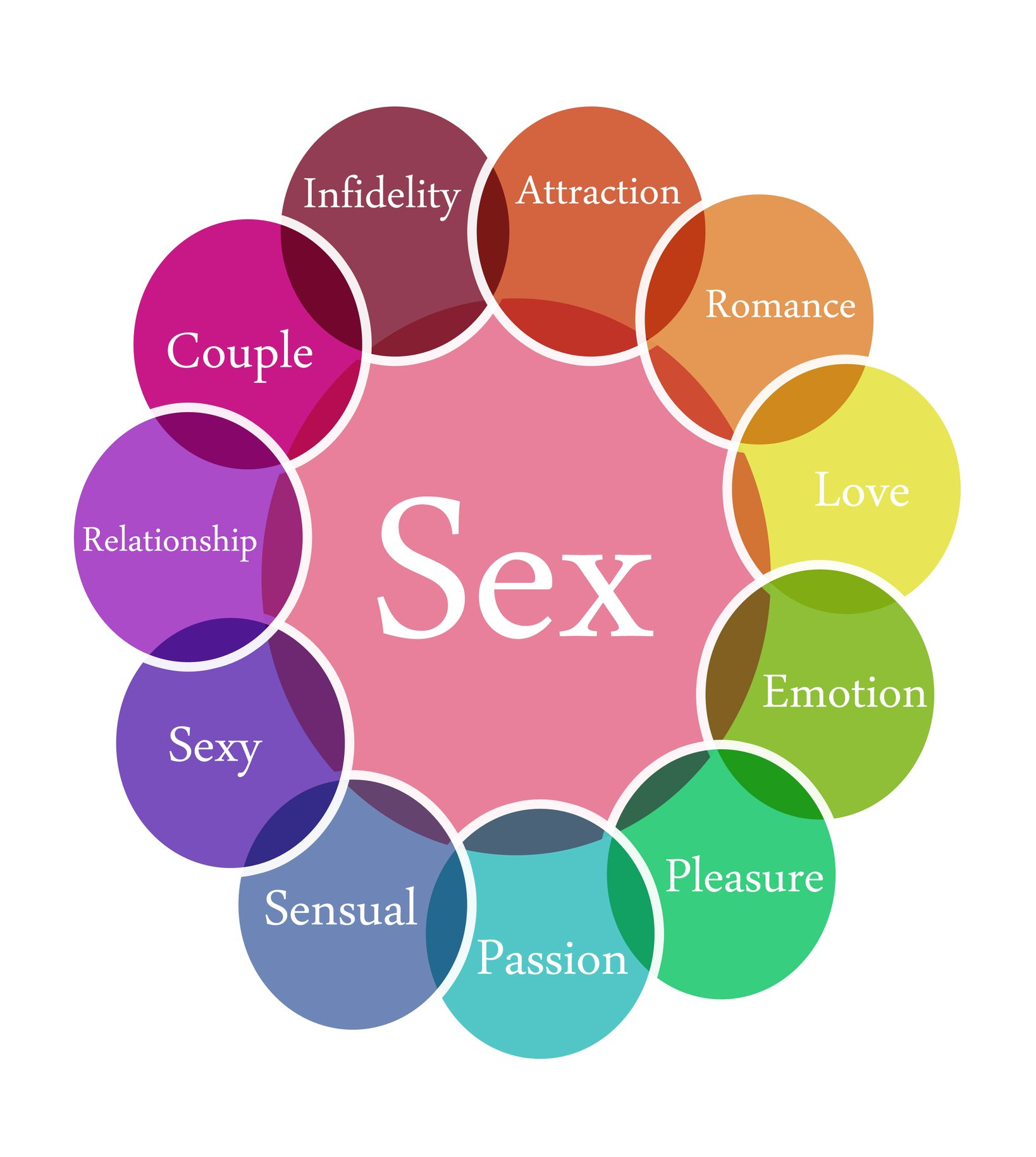 The Blog Erotic: Sex and Relationships