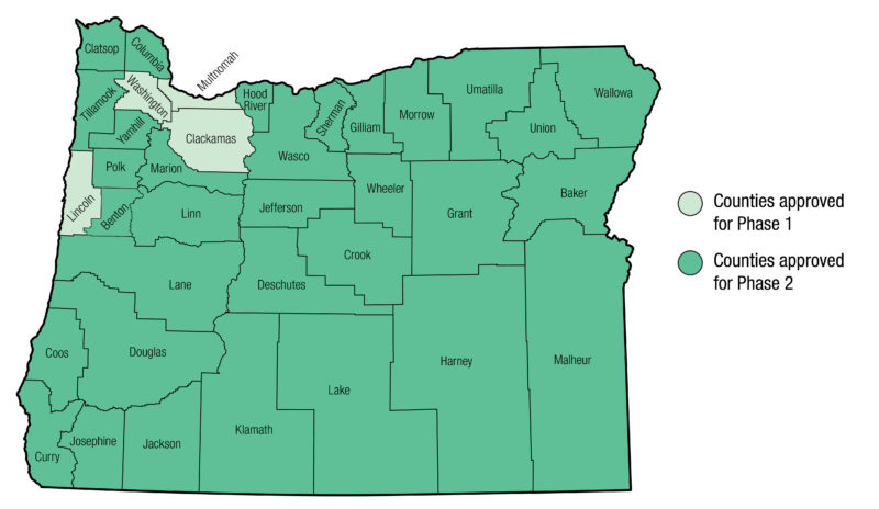 Oregon Counties Reopening Phases