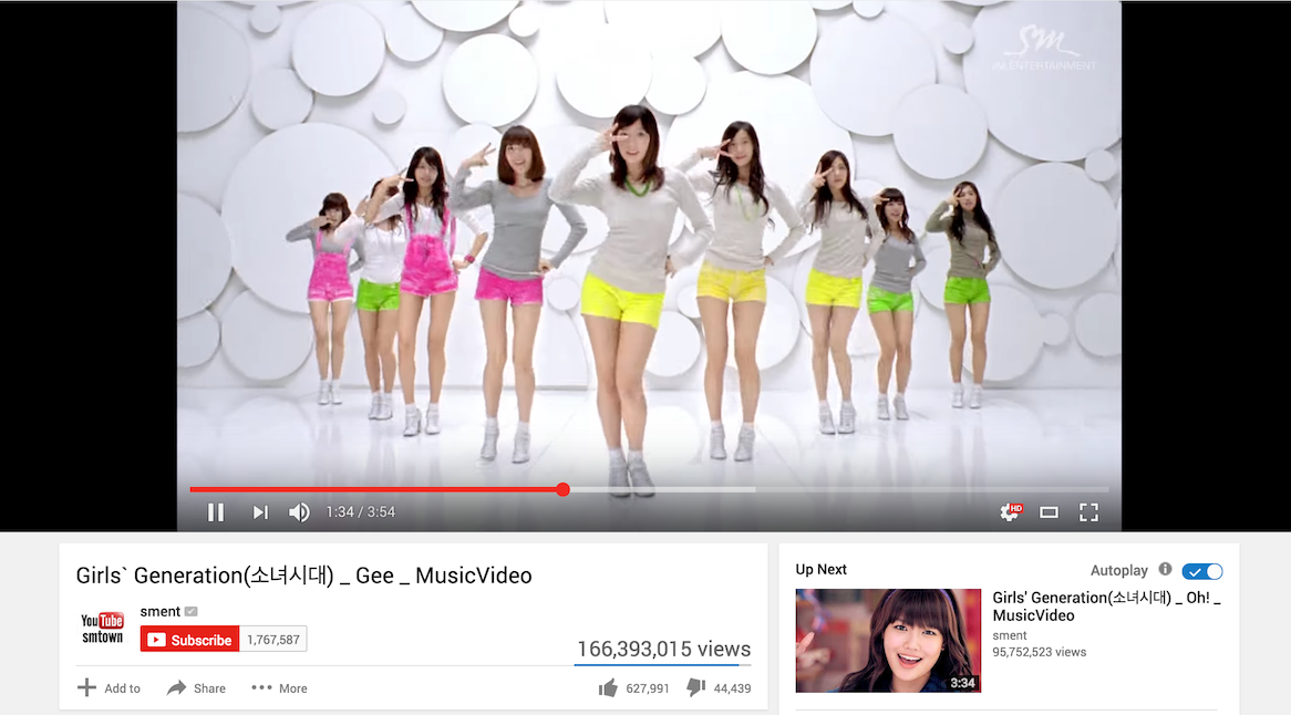 """Girls' Generation's """"Gee"""" with 166 million views"""
