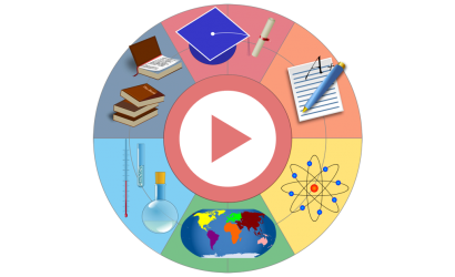 Animated Explainer Videos Work in the Educational Industry