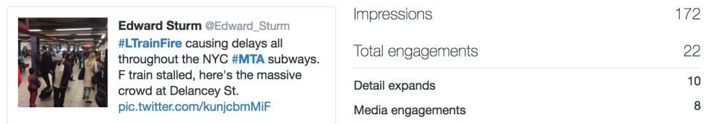 Twitter stats for my third post. Impressions are 172. Engagements are 22.
