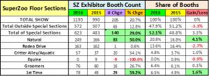 SZ2016-Compare-1