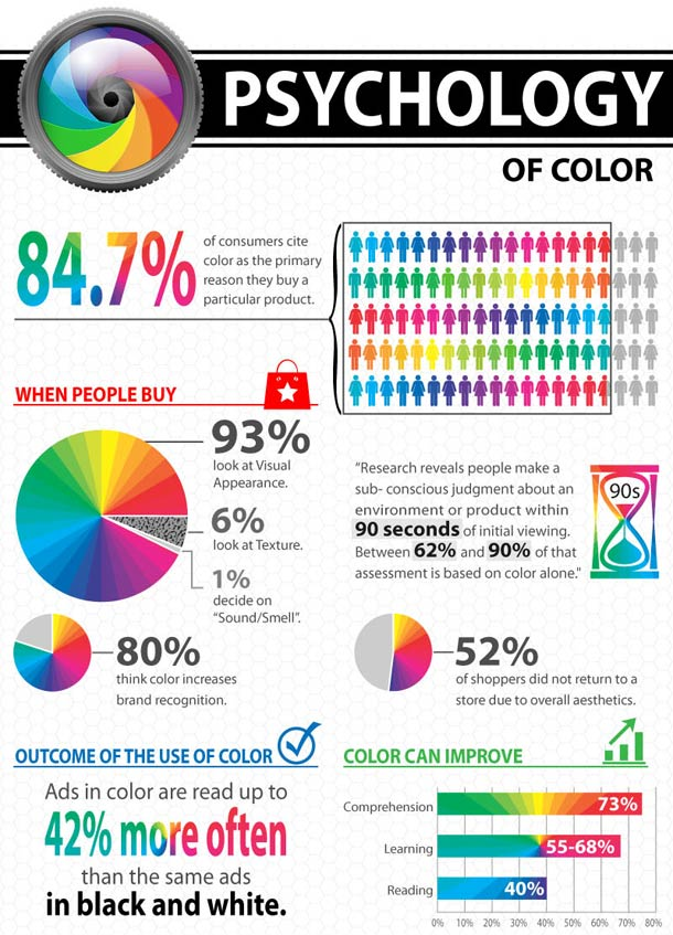 psychology-of-color-1