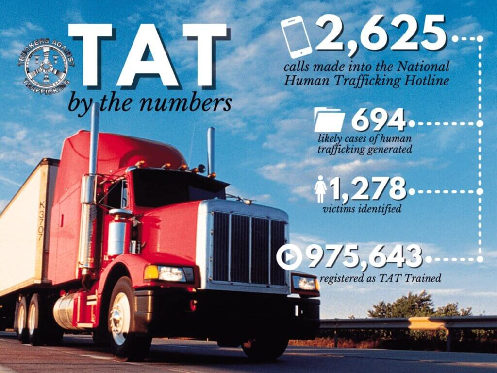 Truckers Against Trafficking by the Numbers