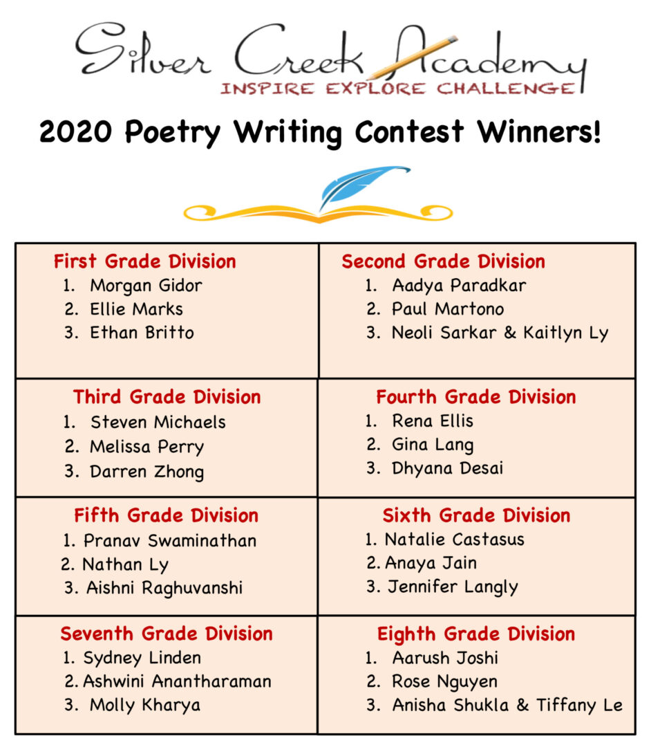 Microsoft Word - 2020 Poetry Contest Winners.docx