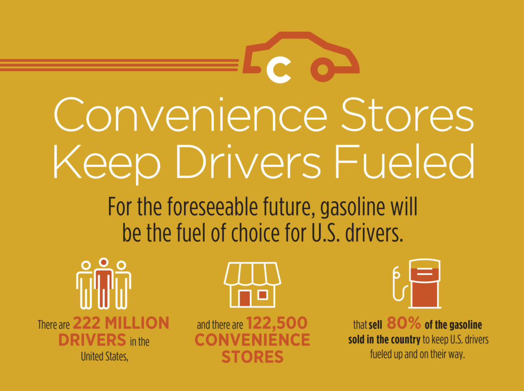 Convenience Stores Keep Drivers Fueled