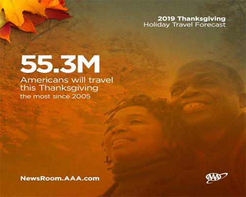 Holiday Season to Kick Off With 55M-Plus Thanksgiving Travelers
