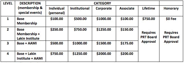 prt membership cost