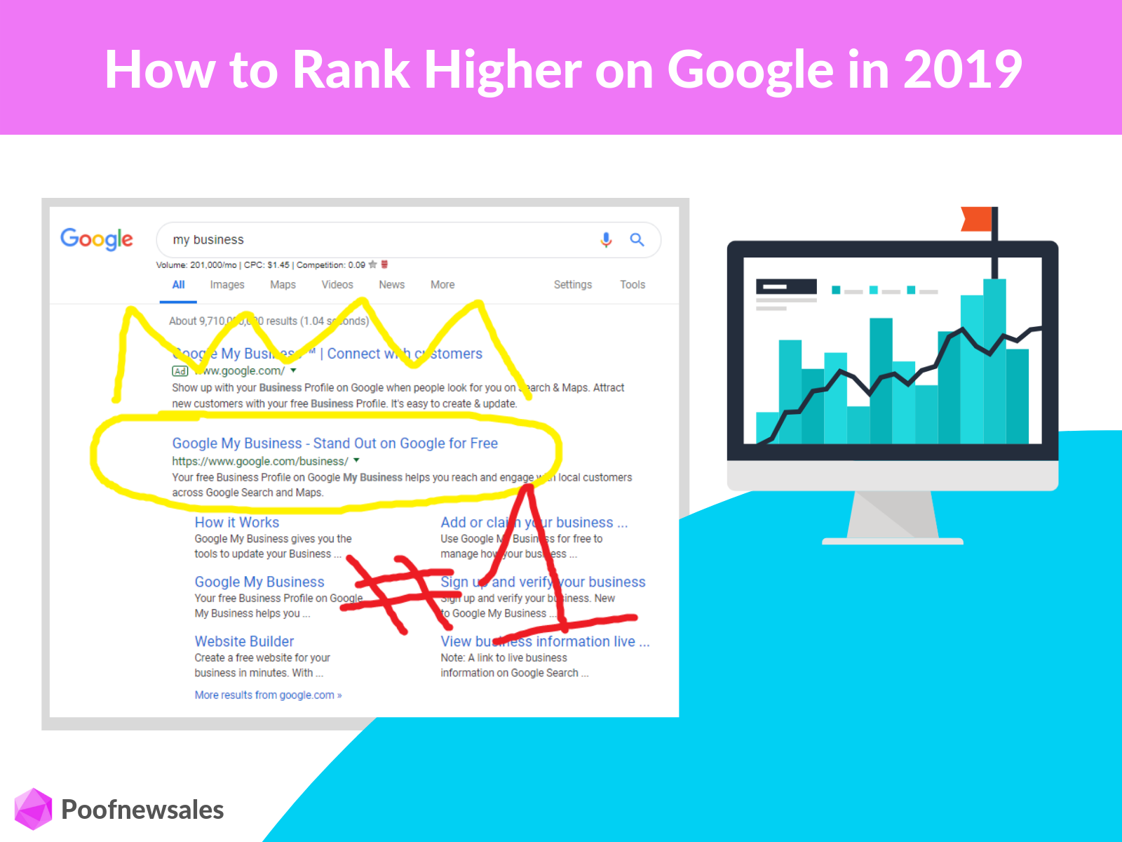 how to rank higher on google 2019