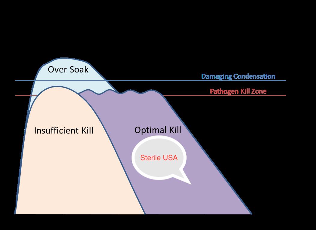 coronavirus cleaning technology explained