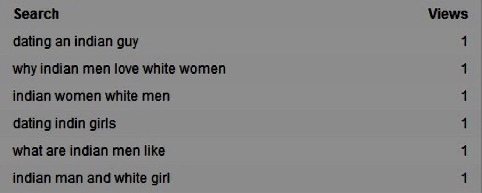 Bangalore News Flash! White Women Are Stealing Indian Men!