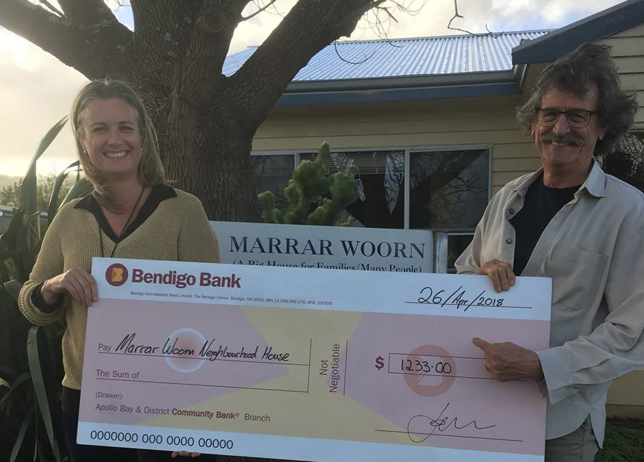 Bendigo Bank Support