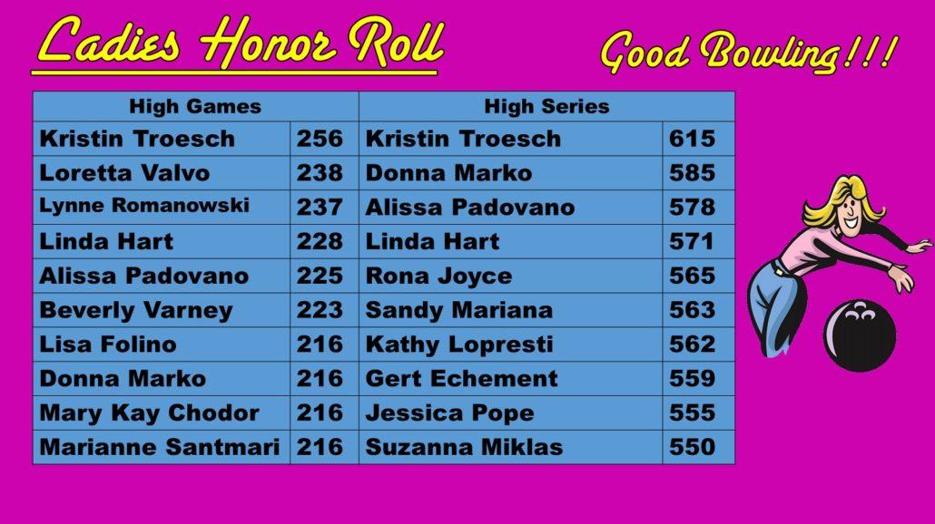 Women's Honor Roll November at Princess Lanes