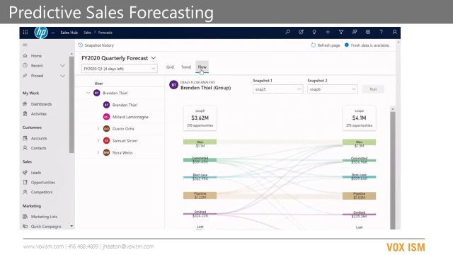 Top 5 new features in Dynamics 365 CRM