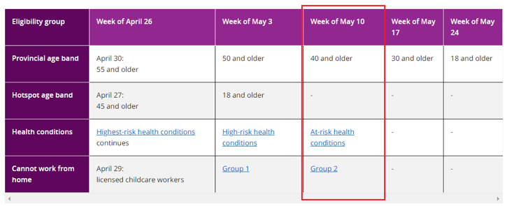 Schedule your COVID-19 Vaccination Today