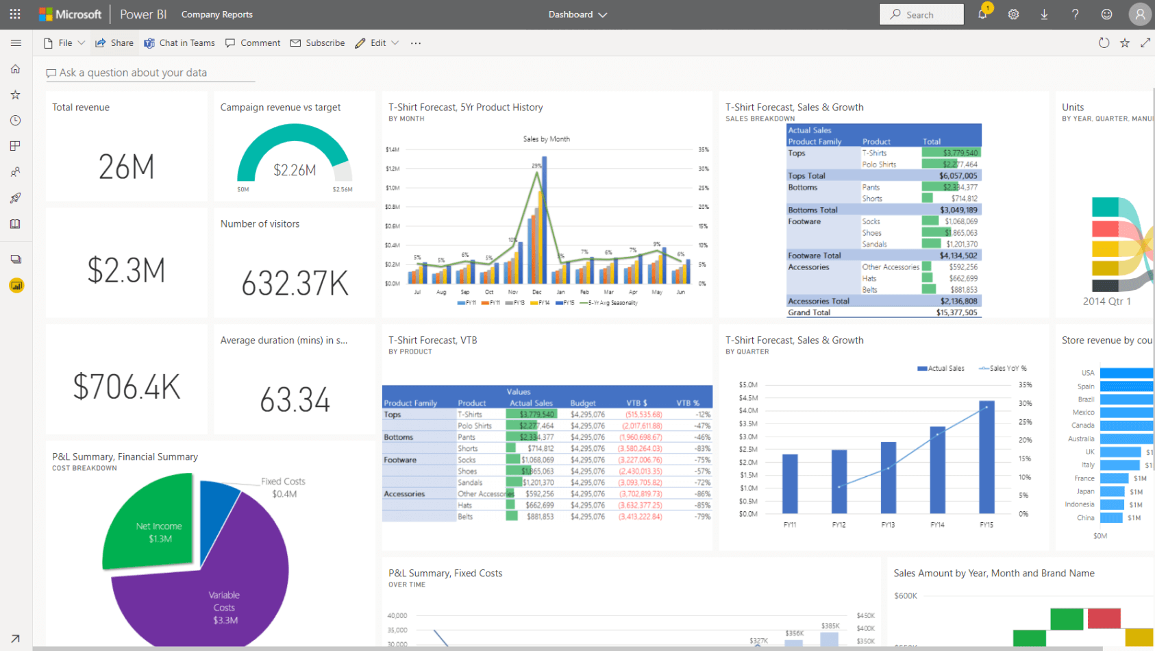 how Office 365 works seamlessly with Power BI_Excel