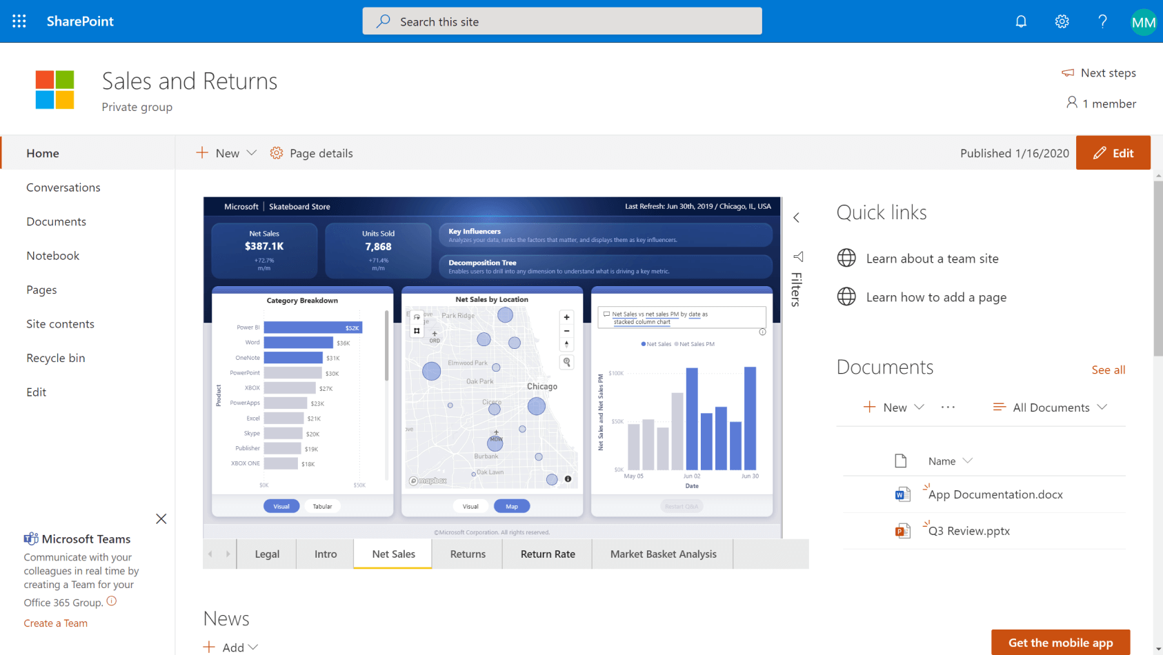 how Office 365 works seamlessly with Power BI_SharePoint