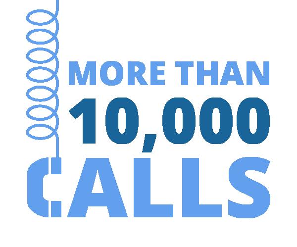 Infographic - 10000 Calls