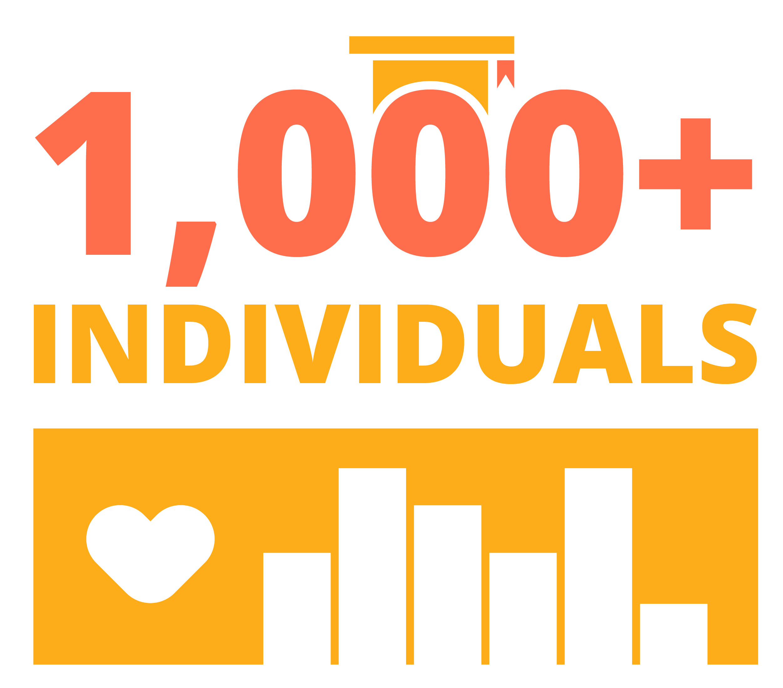 Infographic - 1000+ Individuals