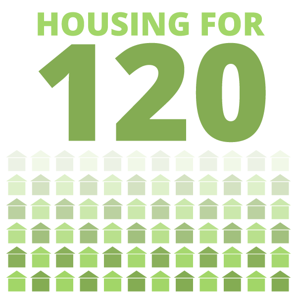 Infographic - Housing for 120 People