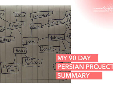 My 90 Day Persian Project: Having 15-Minute Conversation in a New Language