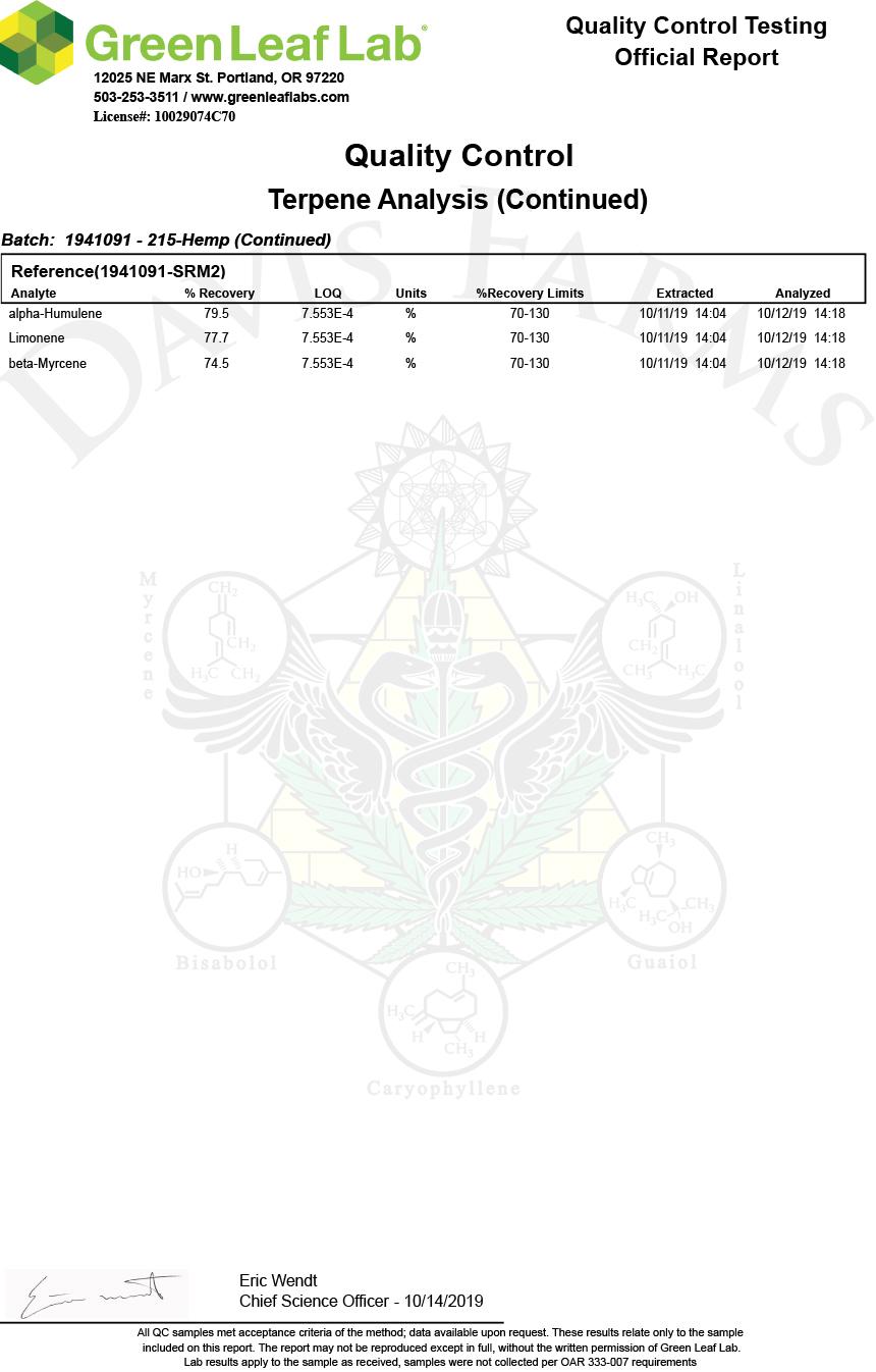 Cannalysis_PE7