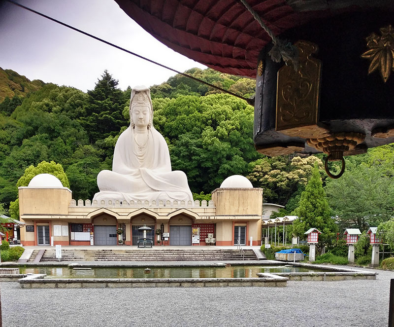 Buddha on your Kyoto Itinerary