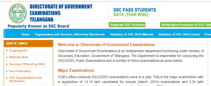 Telangana SSC Result