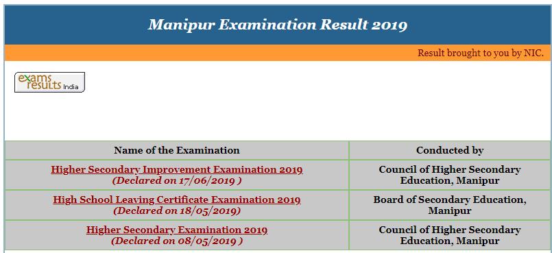 Manipur HSLC Result