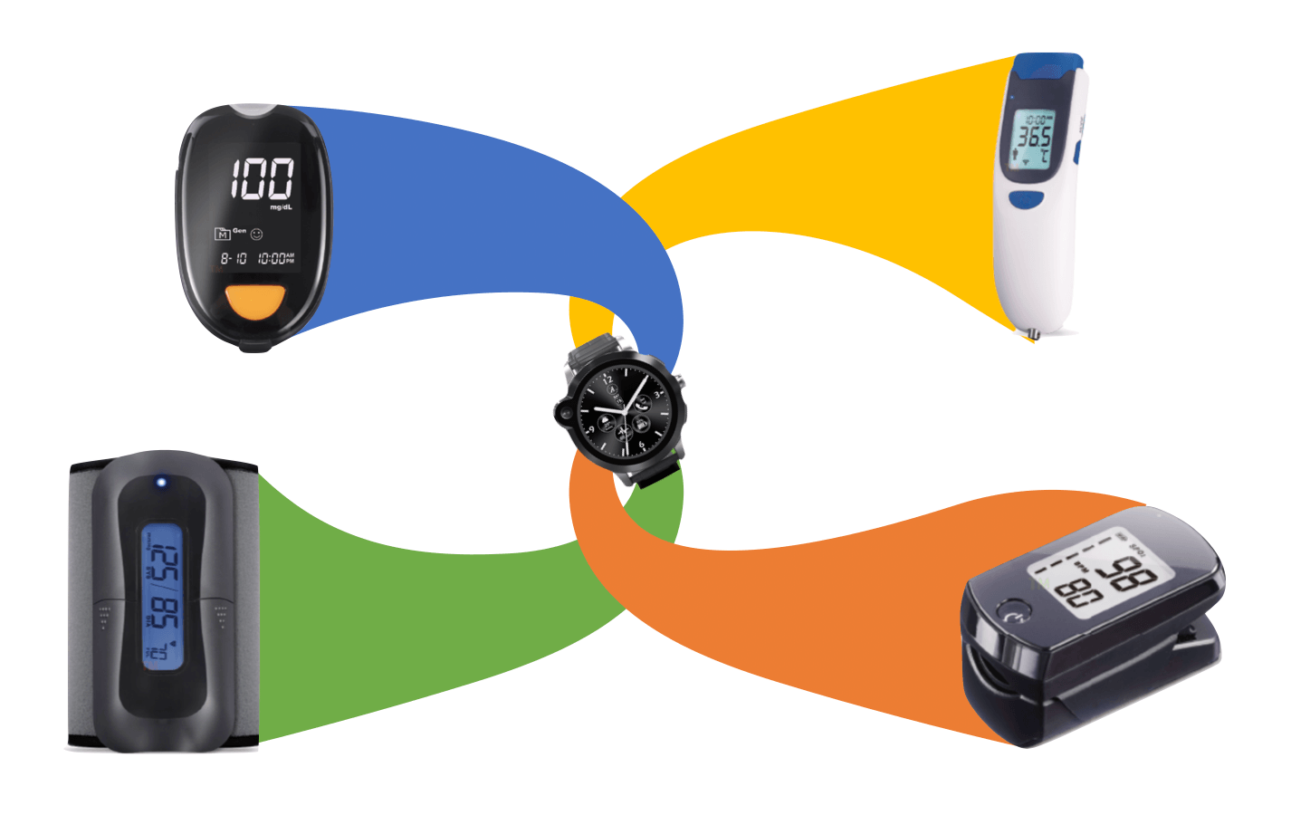 Telehealth connect medeical devices LooK Watch II mPERS Smartwatch
