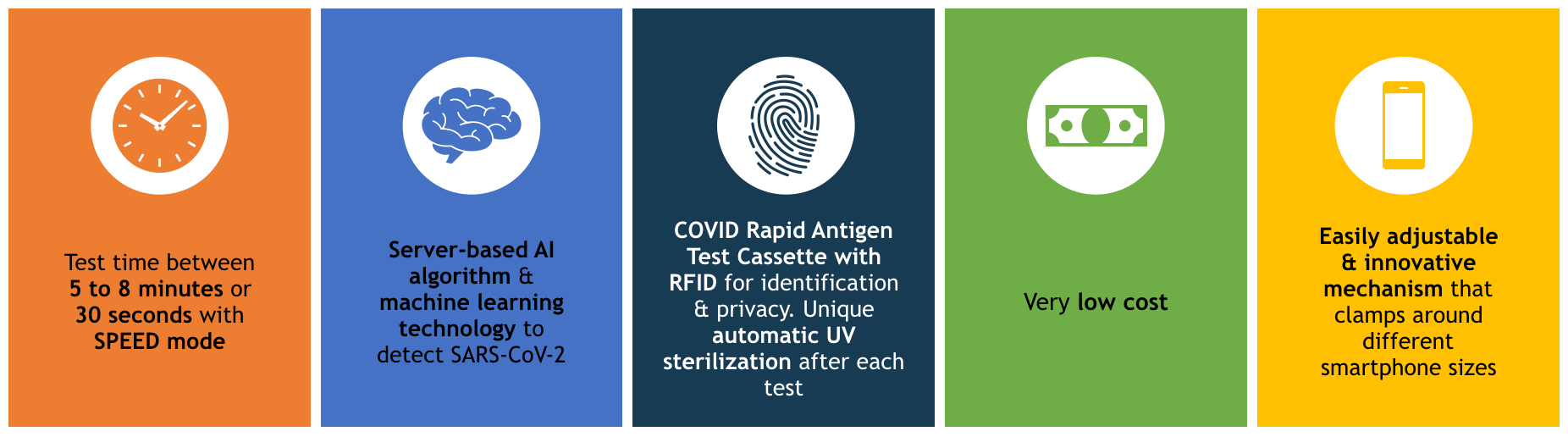 LooK SPOT COVID-19 Automatic Test System