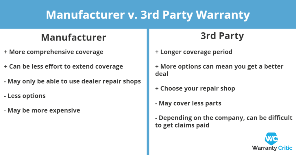 Manufacturer vs 3rd party extended warranty comparison chart