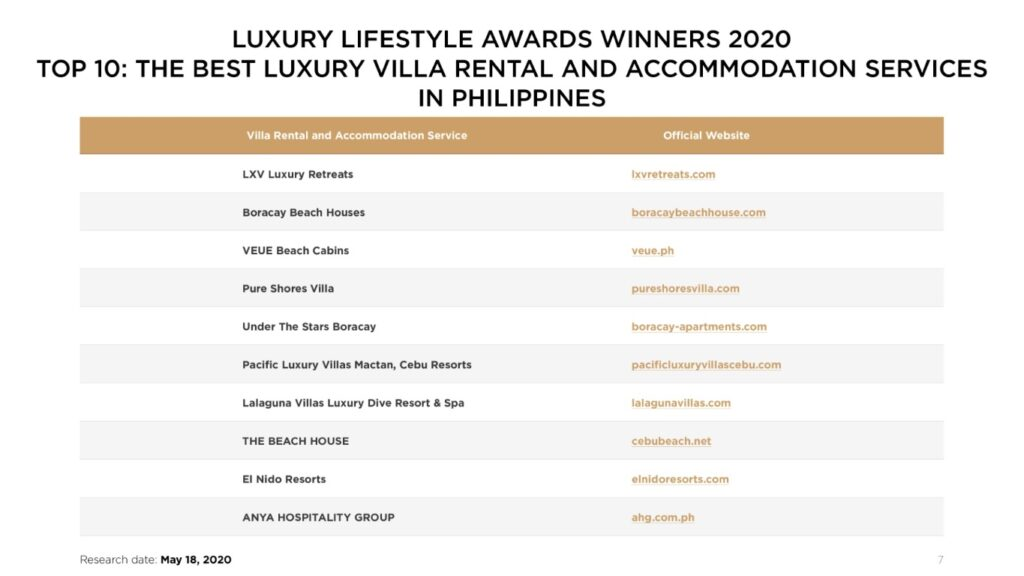 TOP 10 — Villa Rental and Accommodation Services in Philipines 2020_Lalaguna Villas