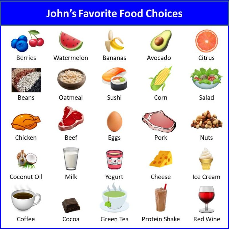 John's Favorite Food Choices