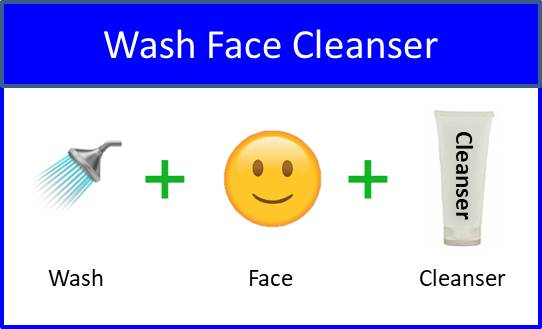 Secret of Aging Wash Face Cleanser