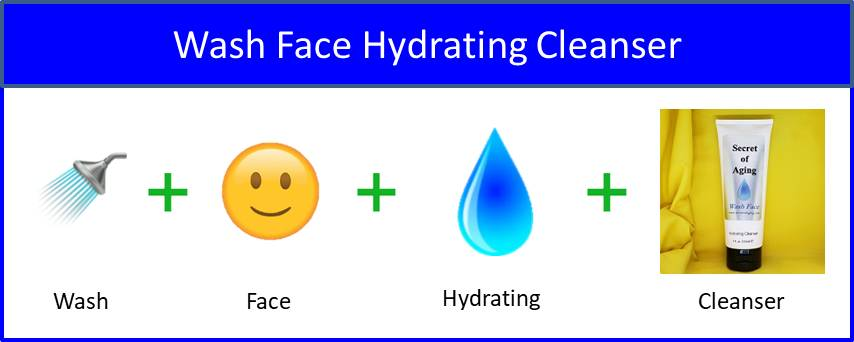 Secret of Aging Wash Face Hydrating Cleanser