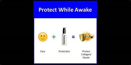 Secret of Aging Protect