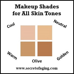 Makeup Shades for All Skin Tones by Secret of Aging
