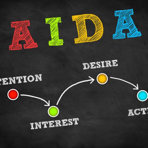 como utilizar o modelo AIDA