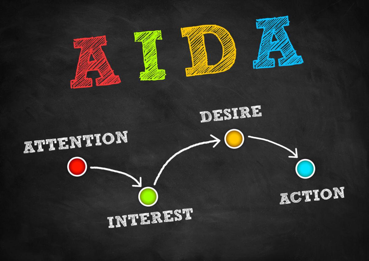 Conheça o modelo AIDA e saiba utilizar em sua empresa.
