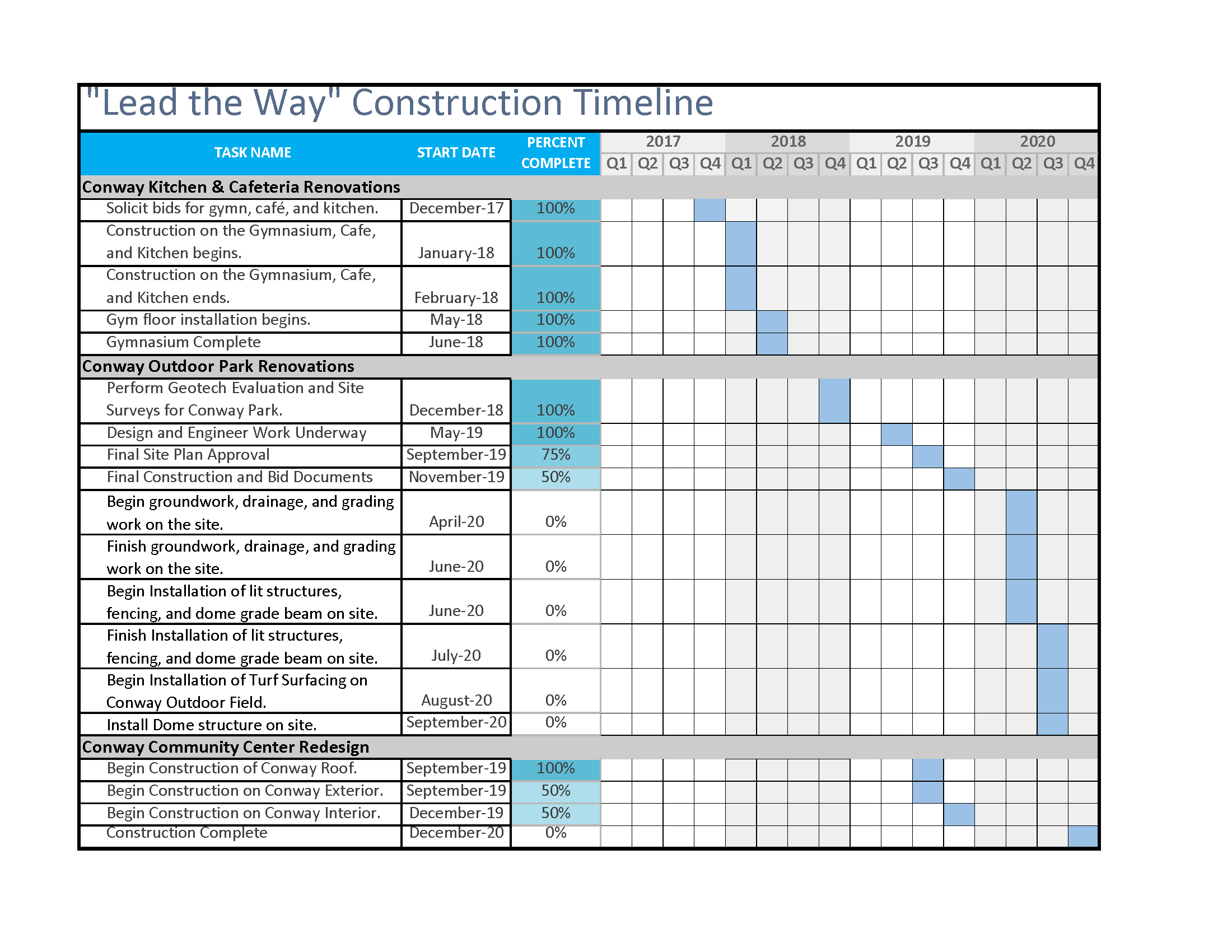 Construction Timeline 2019 2_Page_1