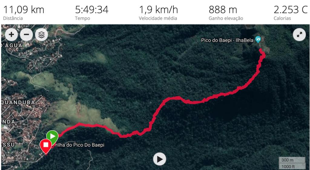 Mapa Trilha do pico do Baepi