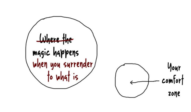 magicsurrender
