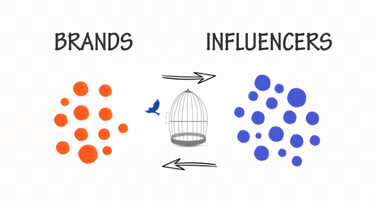 5 Things Brands Should Avoid With Influencers